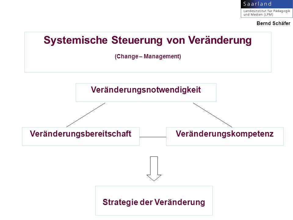 Systemische Steuerung von Veränderung (Change – Management) Veränderungsnotwendigkeit VeränderungskompetenzVeränderungsbereitschaft Strategie der Veränderung Bernd Schäfer