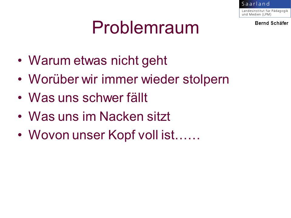 Problemraum Warum etwas nicht geht Worüber wir immer wieder stolpern Was uns schwer fällt Was uns im Nacken sitzt Wovon unser Kopf voll ist…… Bernd Schäfer