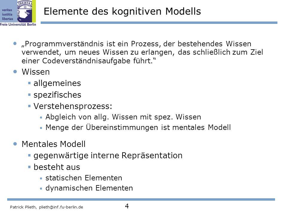 Patrick Plieth, plieth@inf.fu-berlin.de 4 Elemente des kognitiven Modells Programmverständnis ist ein Prozess, der bestehendes Wissen verwendet, um ne