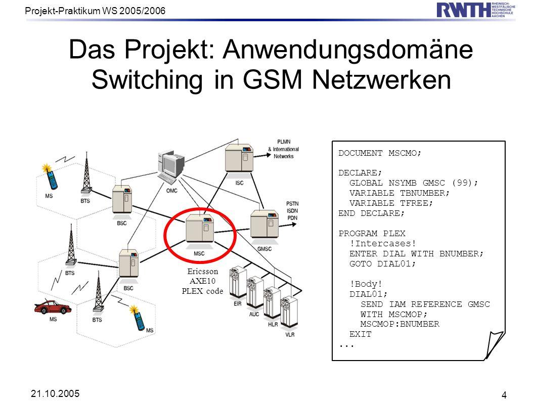 21.10.2005 Projekt-Praktikum WS 2005/2006 4 Das Projekt: Anwendungsdomäne Switching in GSM Netzwerken Ericsson AXE10 PLEX code DOCUMENT MSCMO; DECLARE