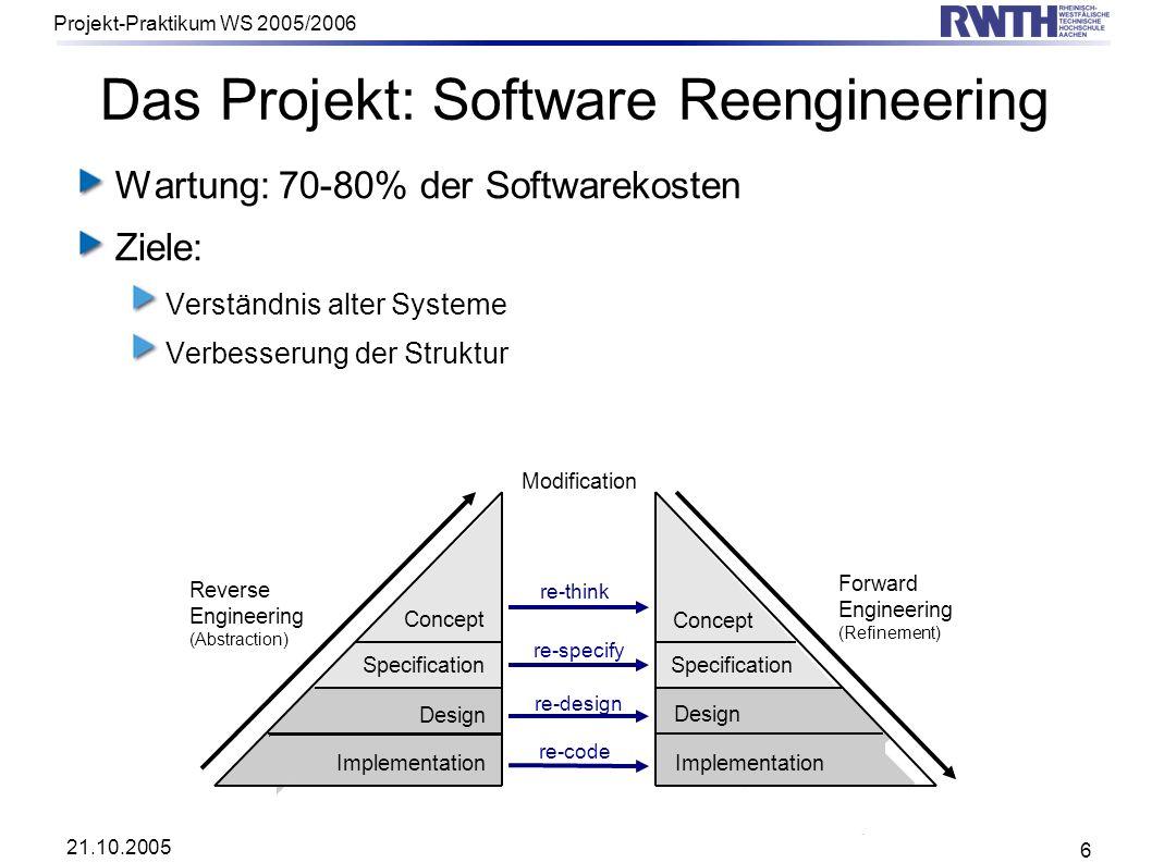 21.10.2005 Projekt-Praktikum WS 2005/2006 6 Das Projekt: Software Reengineering Wartung: 70-80% der Softwarekosten Ziele: Verständnis alter Systeme Ve