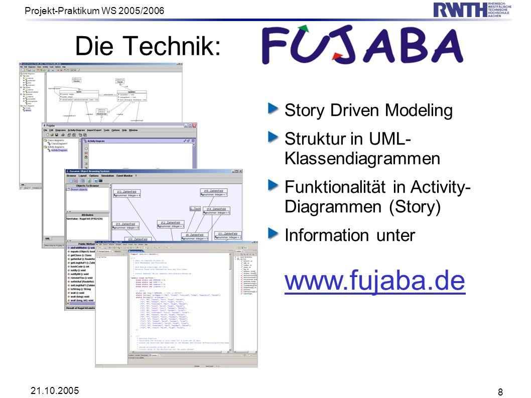 21.10.2005 Projekt-Praktikum WS 2005/2006 8 Die Technik: Story Driven Modeling Struktur in UML- Klassendiagrammen Funktionalität in Activity- Diagramm
