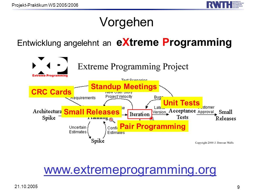 21.10.2005 Projekt-Praktikum WS 2005/2006 9 Vorgehen Entwicklung angelehnt an eXtreme Programming Unit Tests CRC Cards Pair Programming Small Releases