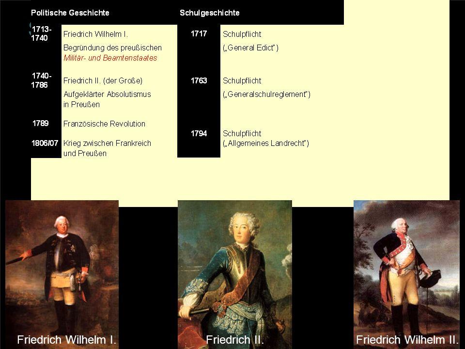 Wintersemester 2009/10 Schulentwicklung im 20. Jahrhundert Schulgeschichte: Schulpflicht Friedrich Wilhelm I.Friedrich Wilhelm II.Friedrich II.