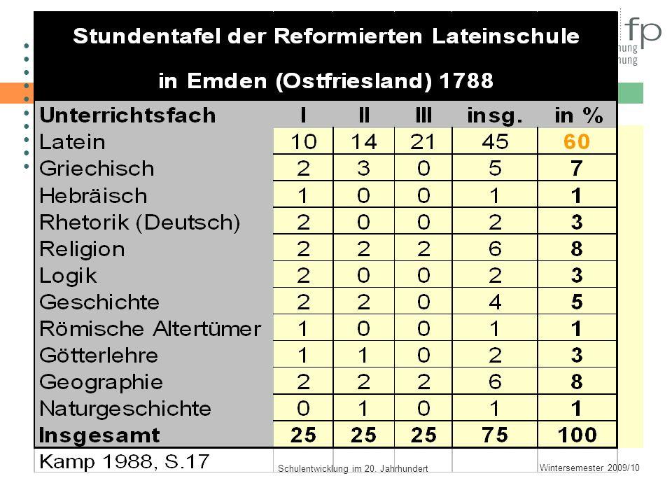 Wintersemester 2009/10 Schulentwicklung im 20. Jahrhundert