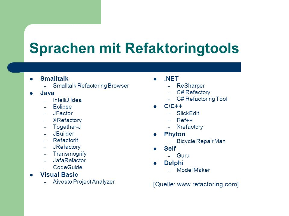 Sprachen mit Refaktoringtools Smalltalk – Smalltalk Refactoring Browser Java – IntelliJ Idea – Eclipse – JFactor – XRefactory – Together-J – JBuilder – RefactorIt – JRefactory – Transmogrify – JafaRefactor – CodeGuide Visual Basic – Aivosto Project Analyzer.NET – ReSharper – C# Refactory – C# Refactoring Tool C/C++ – SlickEdit – Ref++ – Xrefactory Phyton – Bicycle Repair Man Self – Guru Delphi – Model Maker [Quelle: www.refactoring.com]