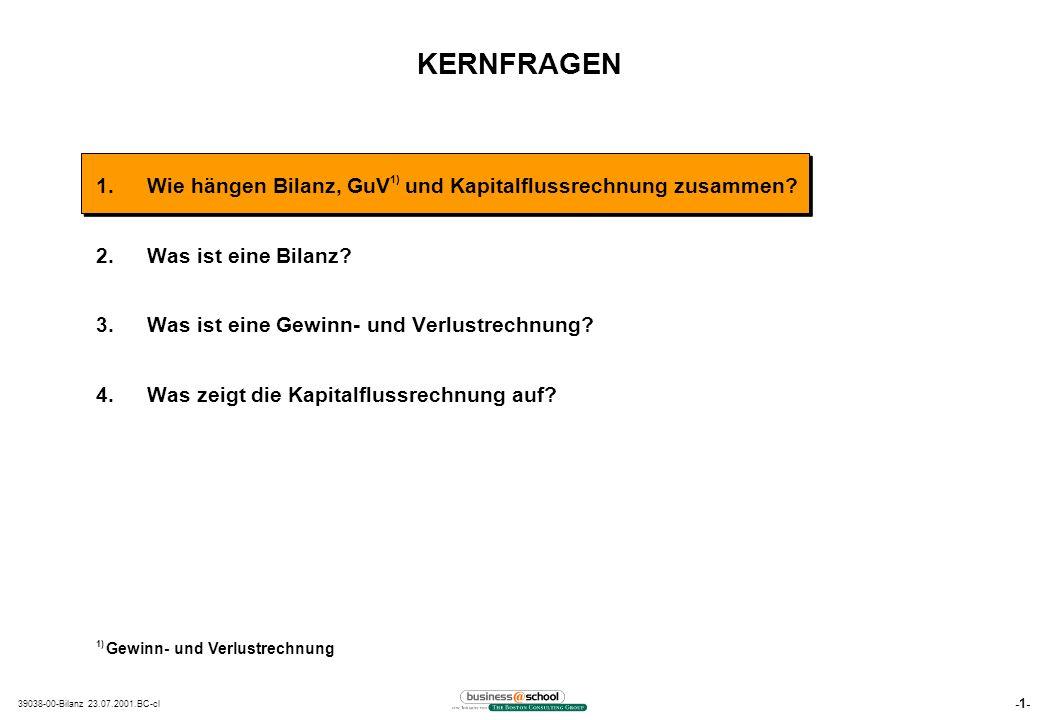 BILANZ – GEWINN- UND VERLUSTRECHNUNG – KAPITALFLUSSRECHNUNG Unterlagen v. a. für Phasen I und III