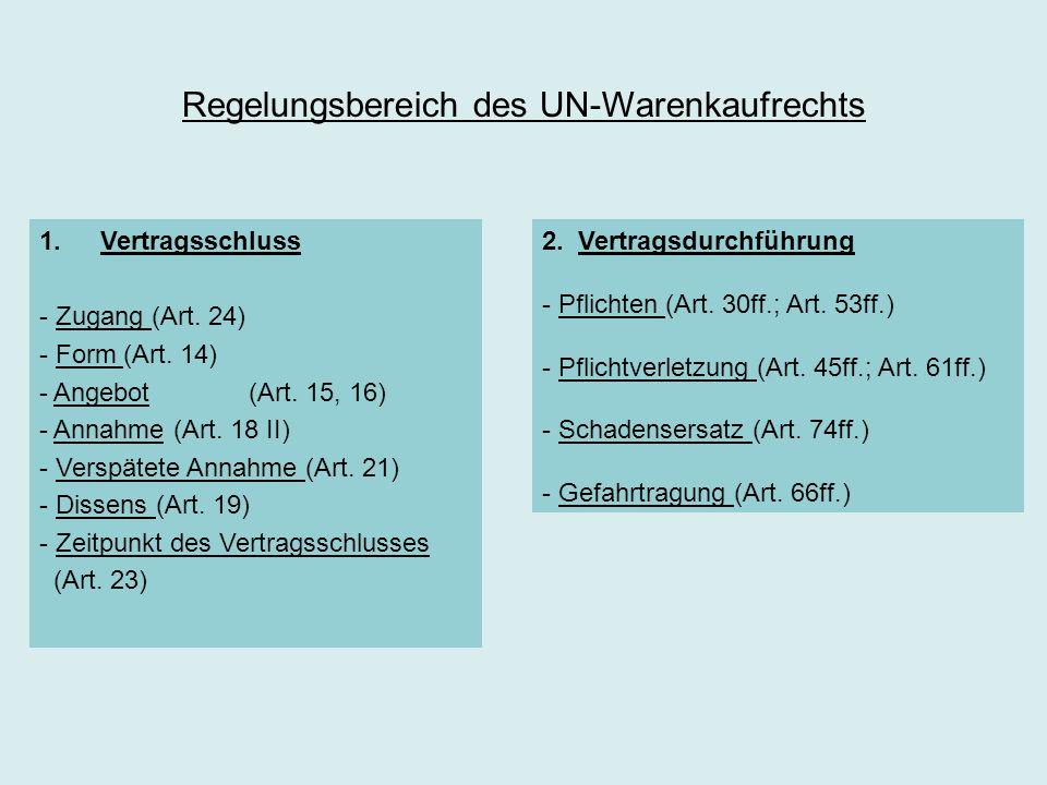 Regelungsbereich des UN-Warenkaufrechts 1.Vertragsschluss - Zugang (Art. 24) - Form (Art. 14) - Angebot (Art. 15, 16) - Annahme (Art. 18 II) - Verspät