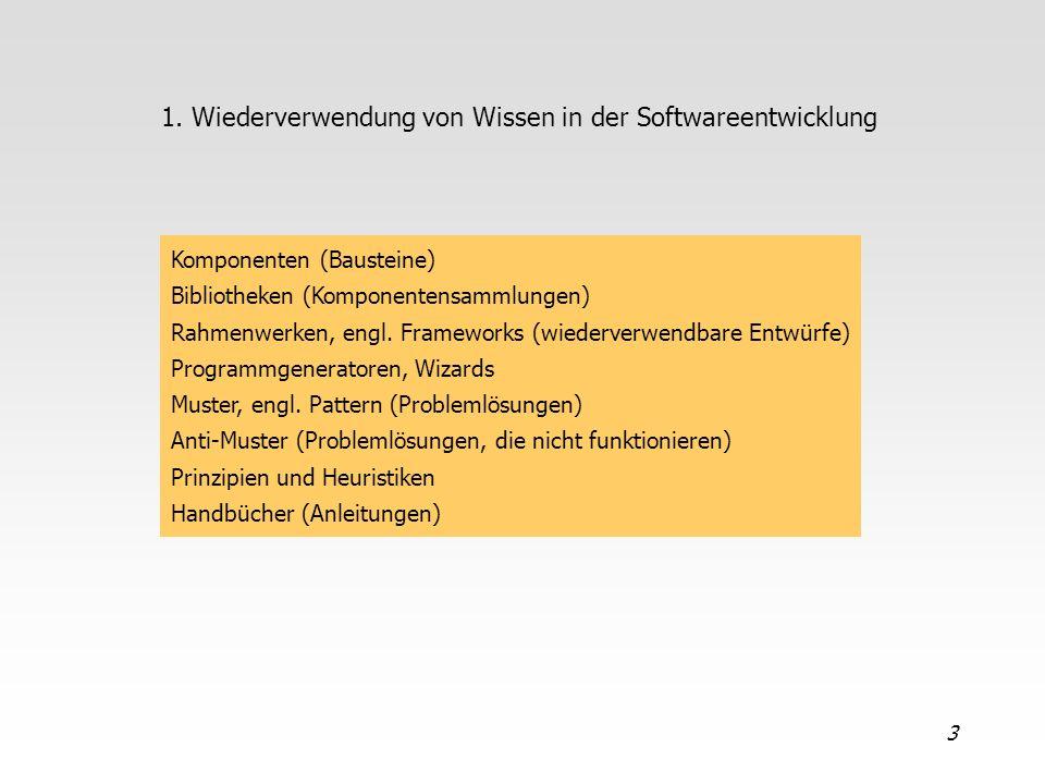 3 1. Wiederverwendung von Wissen in der Softwareentwicklung Komponenten (Bausteine) Bibliotheken (Komponentensammlungen) Rahmenwerken, engl. Framework