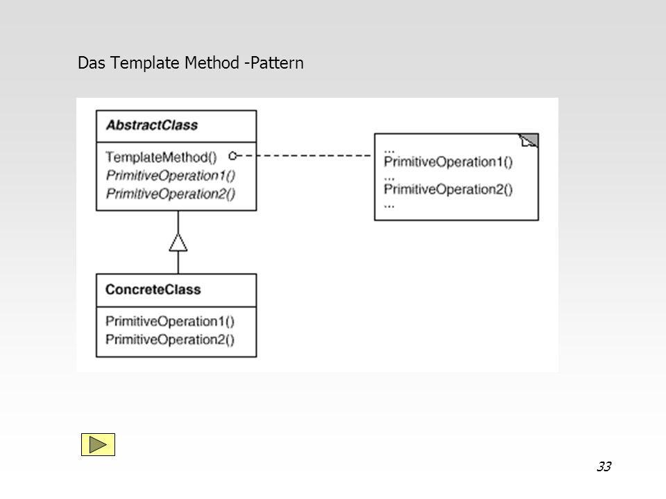 33 Das Template Method -Pattern