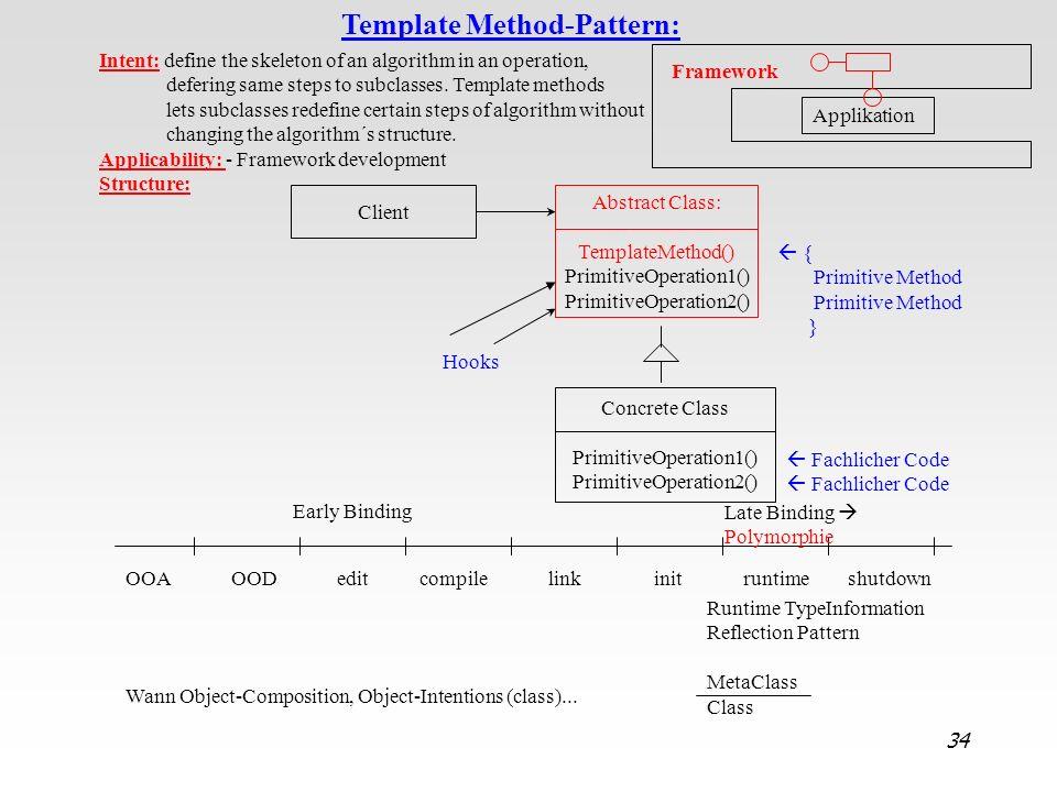 34 Template Method-Pattern: Client Applikation Framework Abstract Class: TemplateMethod() PrimitiveOperation1() PrimitiveOperation2() Concrete Class P