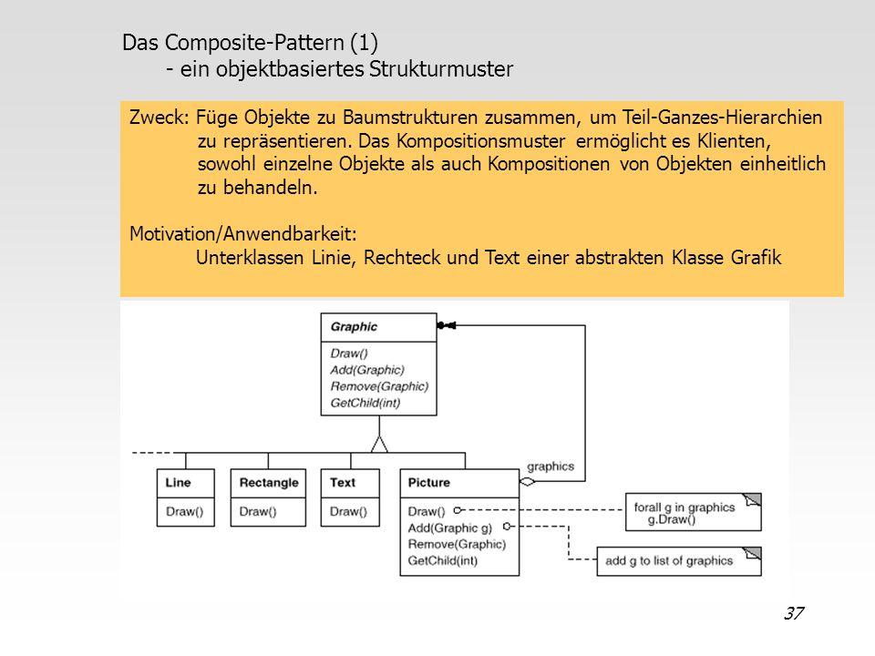 37 Das Composite-Pattern (1) - ein objektbasiertes Strukturmuster Zweck: Füge Objekte zu Baumstrukturen zusammen, um Teil-Ganzes-Hierarchien zu repräs