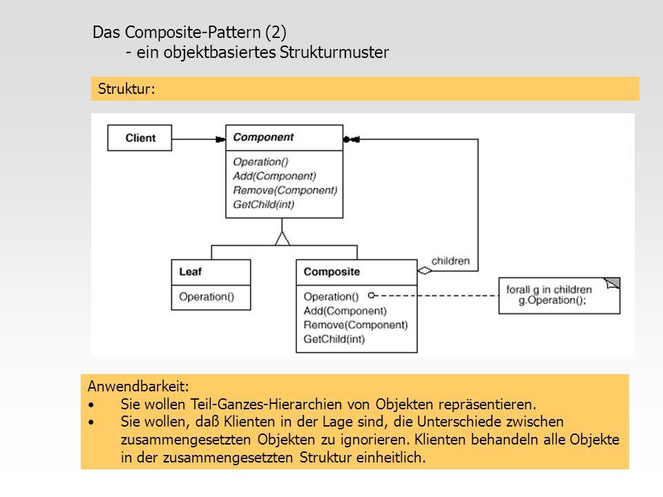 38 Das Composite-Pattern (2) - ein objektbasiertes Strukturmuster Struktur: Anwendbarkeit: Sie wollen Teil-Ganzes-Hierarchien von Objekten repräsentie