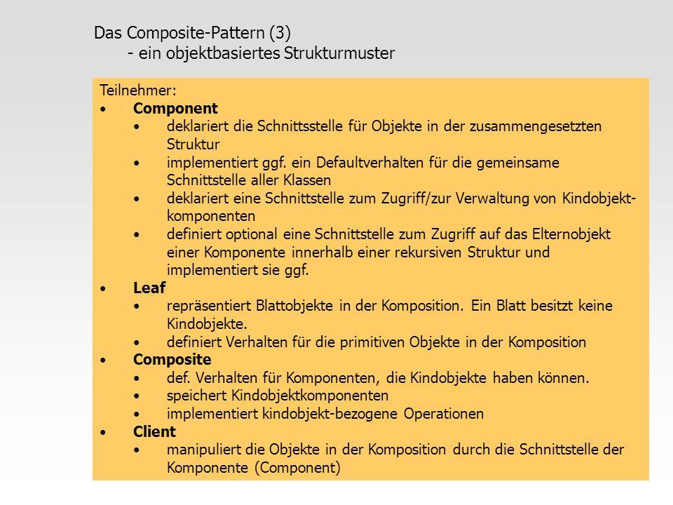 39 Das Composite-Pattern (3) - ein objektbasiertes Strukturmuster Teilnehmer: Component deklariert die Schnittsstelle für Objekte in der zusammengeset