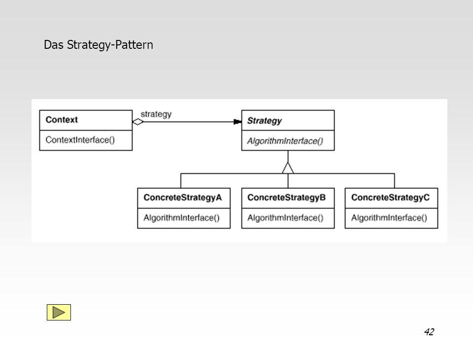 42 Das Strategy-Pattern