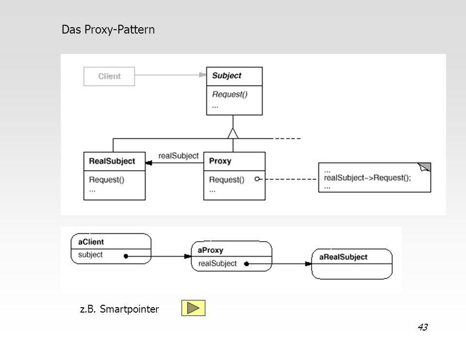 43 Das Proxy-Pattern z.B. Smartpointer