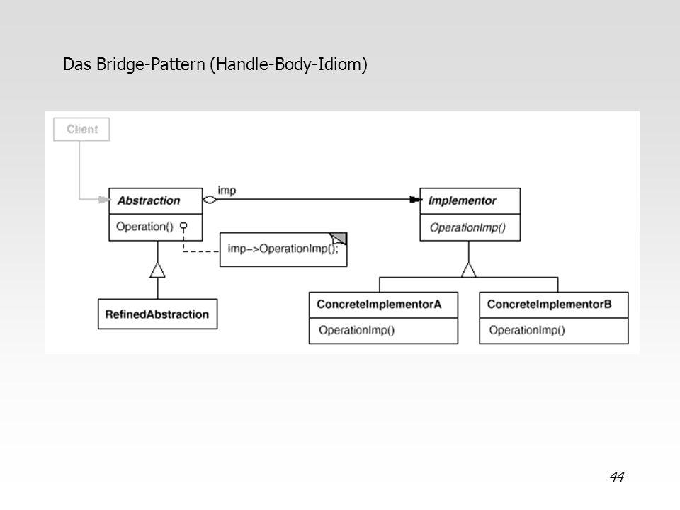 44 Das Bridge-Pattern (Handle-Body-Idiom)