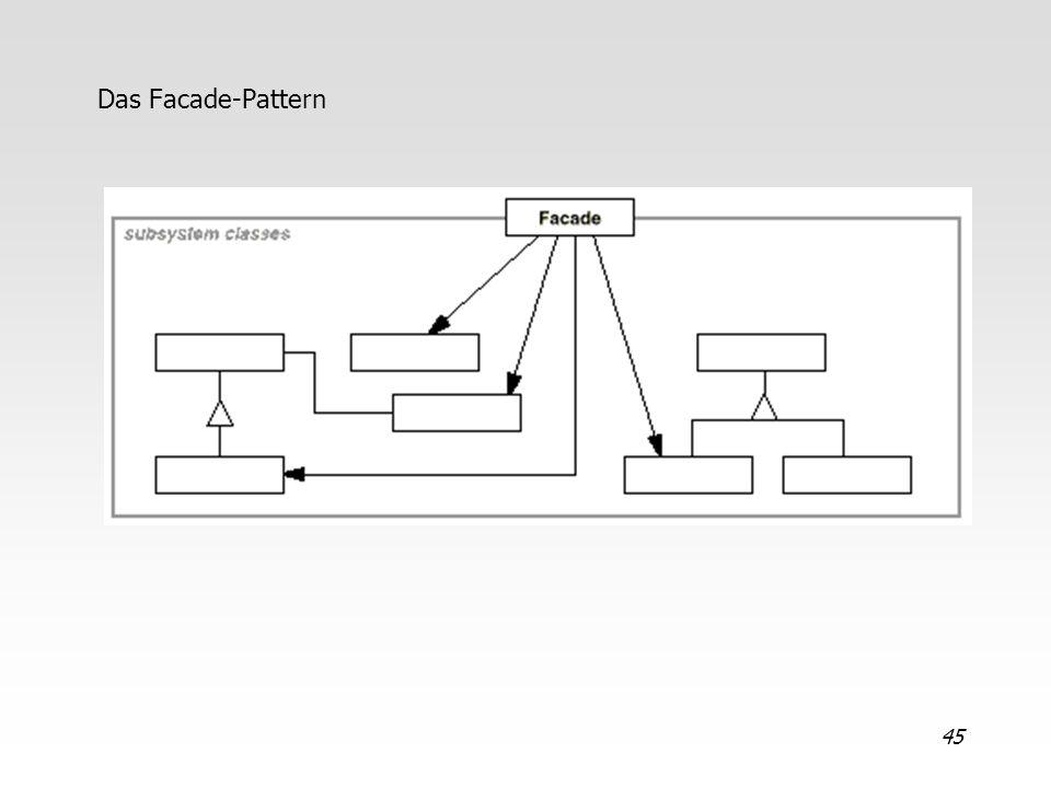 45 Das Facade-Pattern