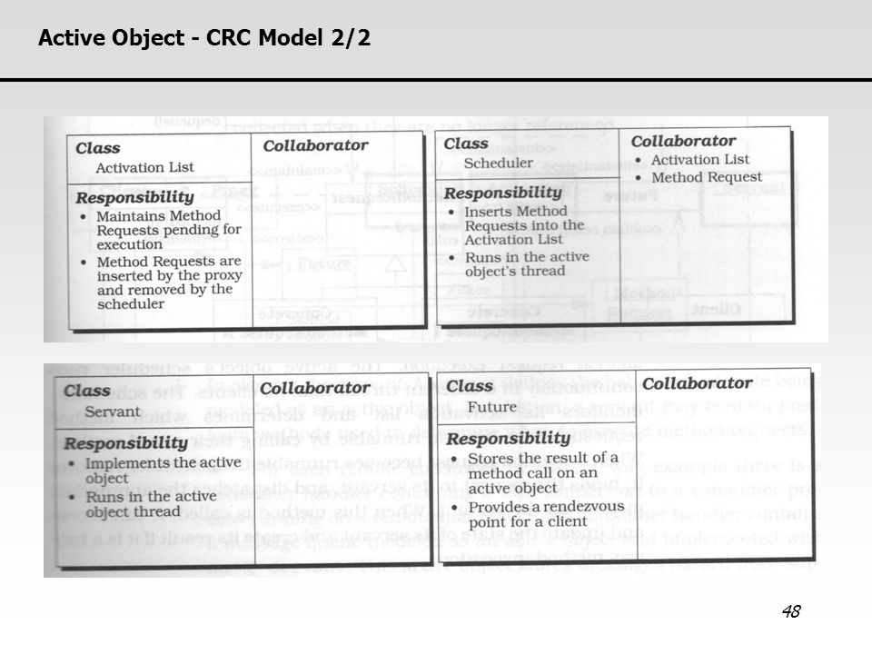48 Active Object - CRC Model 2/2