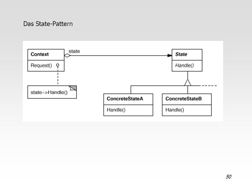 50 Das State-Pattern