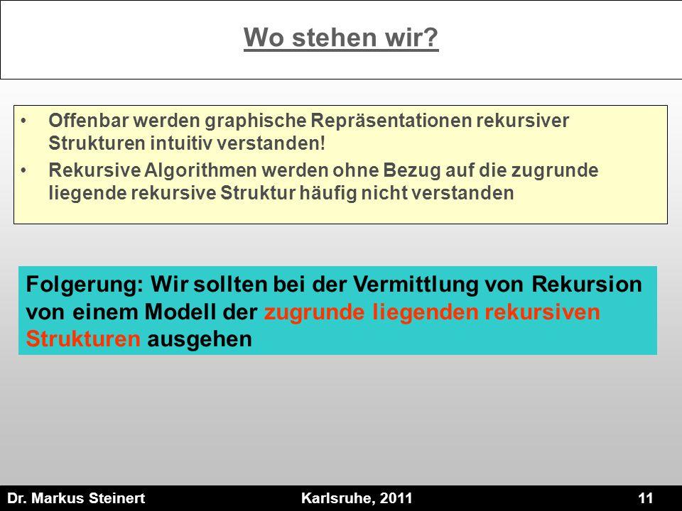 Dr. Markus Steinert Karlsruhe, 2011 11 Wo stehen wir? Offenbar werden graphische Repräsentationen rekursiver Strukturen intuitiv verstanden! Rekursive