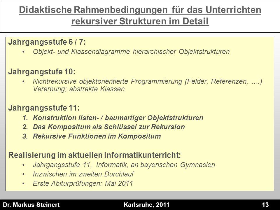 Dr. Markus Steinert Karlsruhe, 2011 13 Didaktische Rahmenbedingungen für das Unterrichten rekursiver Strukturen im Detail Jahrgangsstufe 6 / 7: Objekt