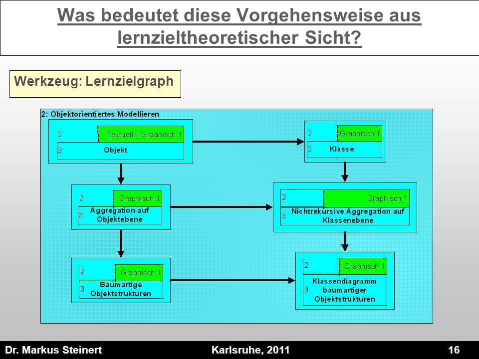 Dr. Markus Steinert Karlsruhe, 2011 16 Was bedeutet diese Vorgehensweise aus lernzieltheoretischer Sicht? Werkzeug: Lernzielgraph