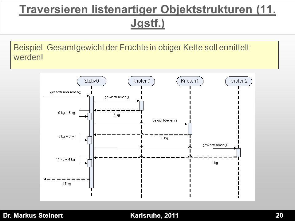 Dr. Markus Steinert Karlsruhe, 2011 20 Traversieren listenartiger Objektstrukturen (11. Jgstf.) Beispiel: Gesamtgewicht der Früchte in obiger Kette so