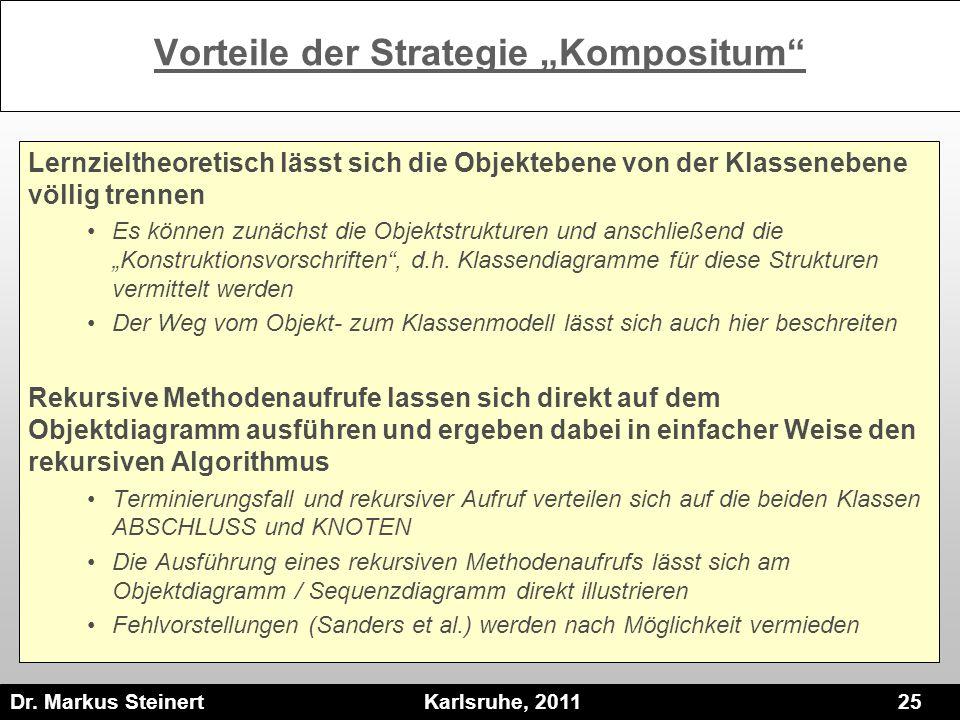 Dr. Markus Steinert Karlsruhe, 2011 25 Vorteile der Strategie Kompositum Lernzieltheoretisch lässt sich die Objektebene von der Klassenebene völlig tr