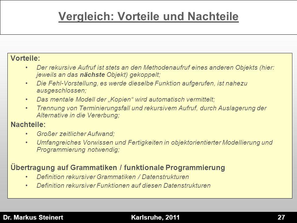 Dr. Markus Steinert Karlsruhe, 2011 27 Vergleich: Vorteile und Nachteile Vorteile: Der rekursive Aufruf ist stets an den Methodenaufruf eines anderen