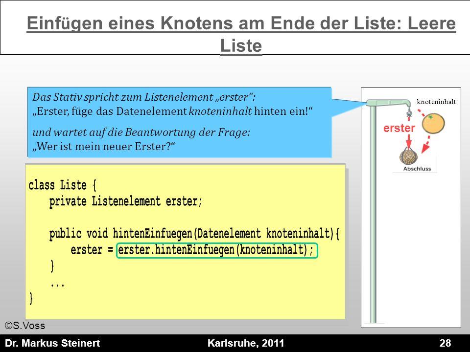 Dr. Markus Steinert Karlsruhe, 2011 28 erster knoteninhalt Das Stativ spricht zum Listenelement erster: Erster, füge das Datenelement knoteninhalt hin