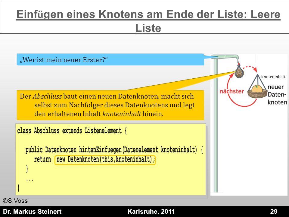Dr. Markus Steinert Karlsruhe, 2011 29 knoteninhalt Der Abschluss baut einen neuen Datenknoten, macht sich selbst zum Nachfolger dieses Datenknotens u