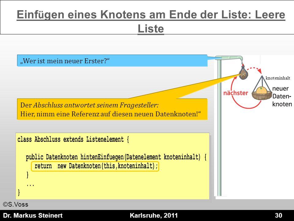 Dr. Markus Steinert Karlsruhe, 2011 30 Der Abschluss antwortet seinem Fragesteller: Hier, nimm eine Referenz auf diesen neuen Datenknoten! knoteninhal