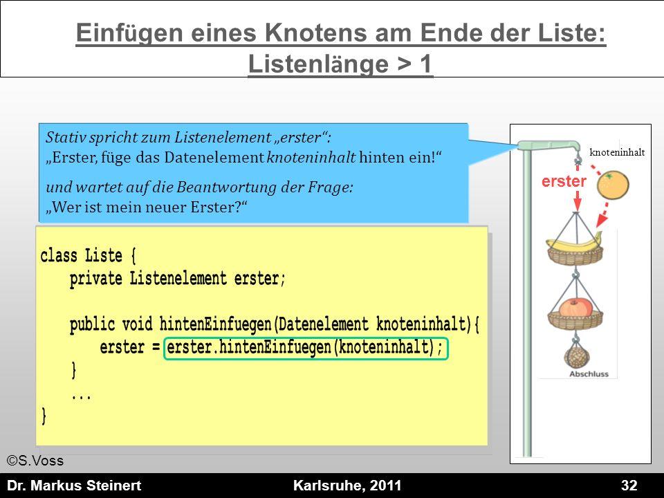 Dr. Markus Steinert Karlsruhe, 2011 32 erster knoteninhalt Stativ spricht zum Listenelement erster: Erster, füge das Datenelement knoteninhalt hinten