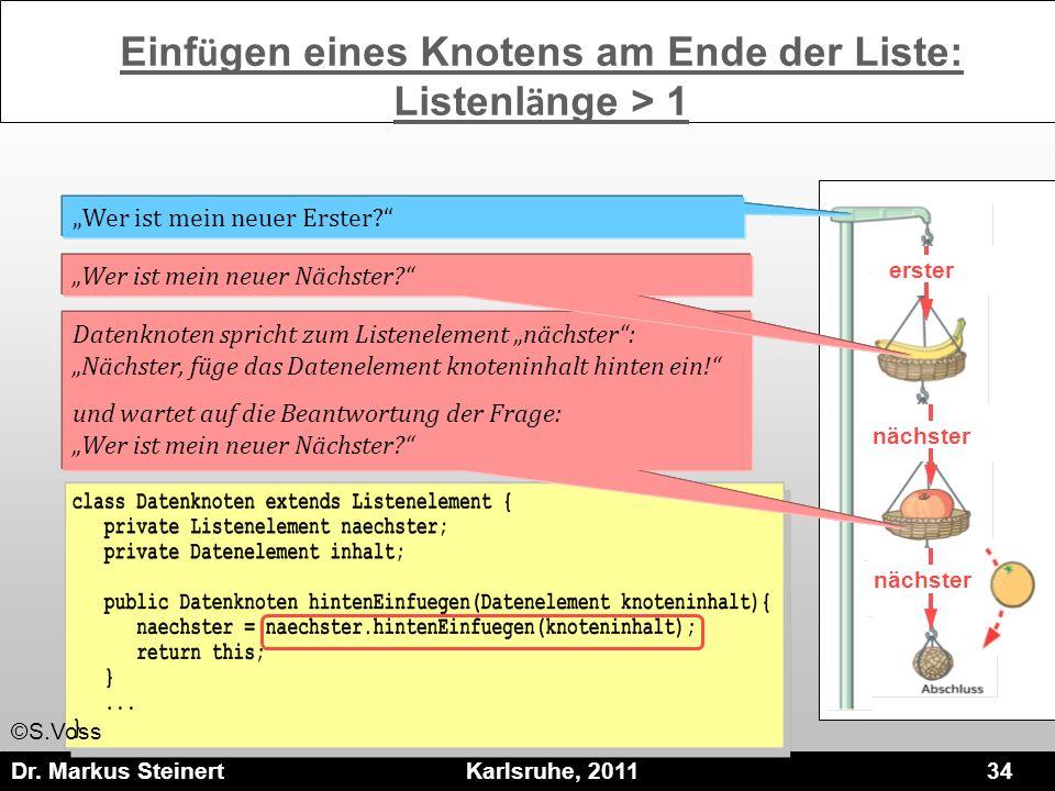 Dr. Markus Steinert Karlsruhe, 2011 34 erster nächster Datenknoten spricht zum Listenelement nächster: Nächster, füge das Datenelement knoteninhalt hi