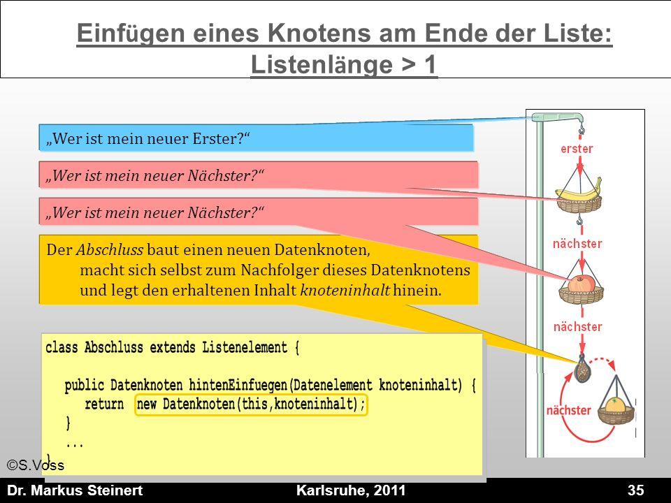 Dr. Markus Steinert Karlsruhe, 2011 35 Wer ist mein neuer Erster? Der Abschluss baut einen neuen Datenknoten, macht sich selbst zum Nachfolger dieses