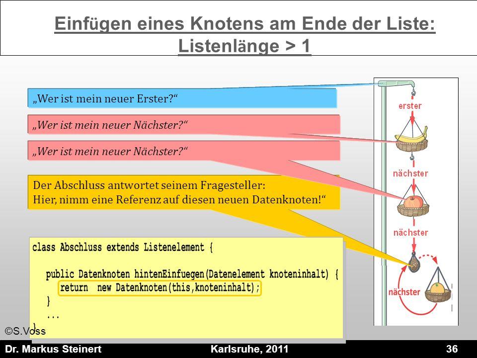 Dr. Markus Steinert Karlsruhe, 2011 36 Wer ist mein neuer Erster? Der Abschluss antwortet seinem Fragesteller: Hier, nimm eine Referenz auf diesen neu