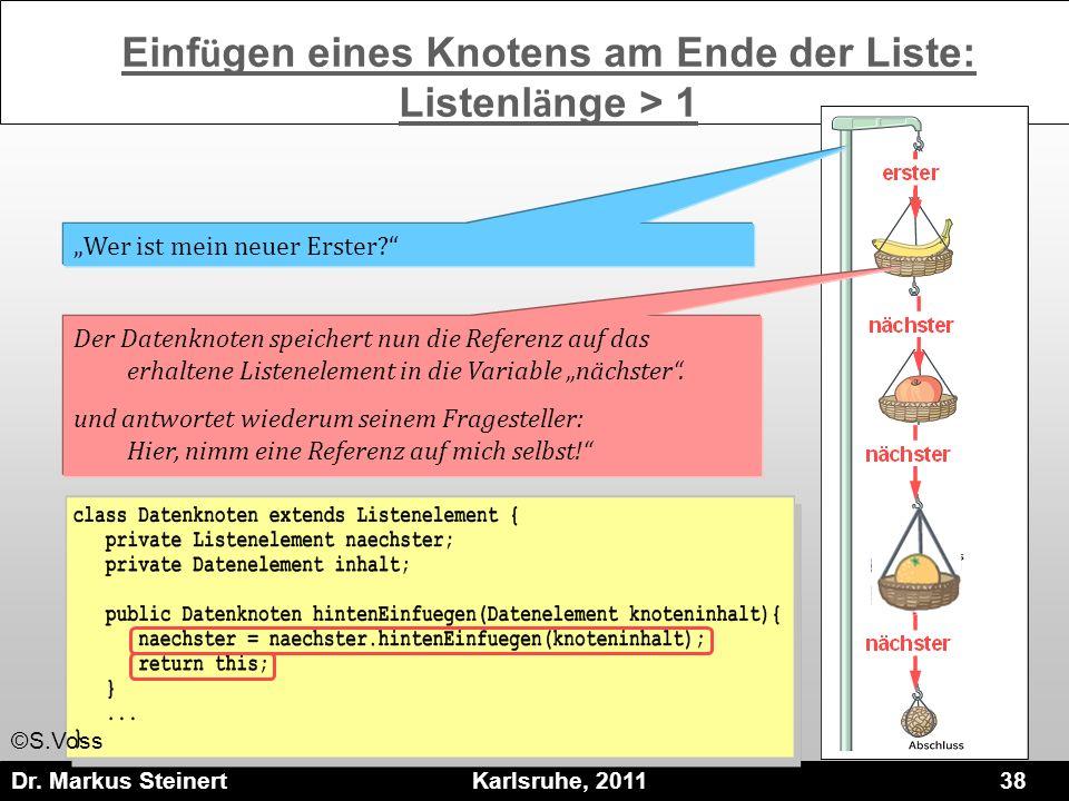 Dr. Markus Steinert Karlsruhe, 2011 38 Der Datenknoten speichert nun die Referenz auf das erhaltene Listenelement in die Variable nächster. und antwor