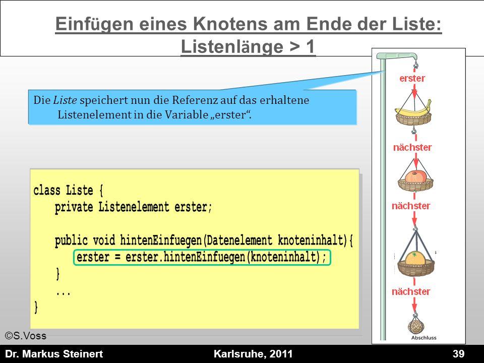 Dr. Markus Steinert Karlsruhe, 2011 39 Die Liste speichert nun die Referenz auf das erhaltene Listenelement in die Variable erster. Einf ü gen eines K