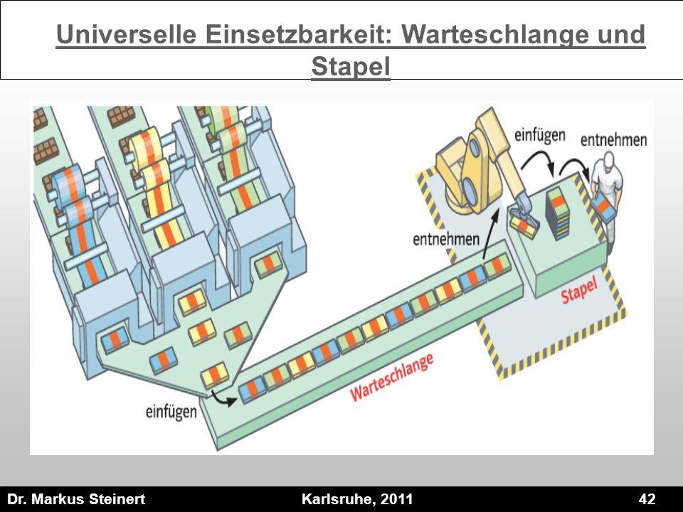 Dr. Markus Steinert Karlsruhe, 2011 42 Universelle Einsetzbarkeit: Warteschlange und Stapel