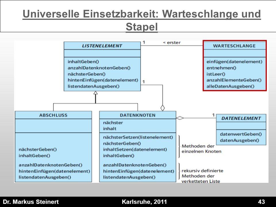 Dr. Markus Steinert Karlsruhe, 2011 43 Universelle Einsetzbarkeit: Warteschlange und Stapel