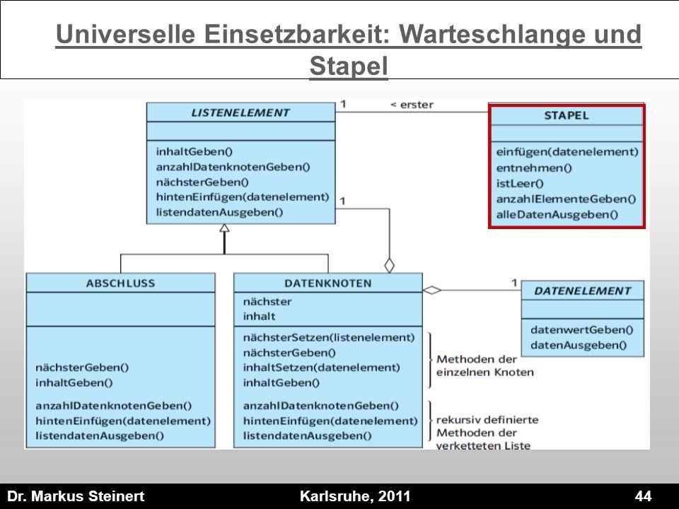 Dr. Markus Steinert Karlsruhe, 2011 44 Universelle Einsetzbarkeit: Warteschlange und Stapel