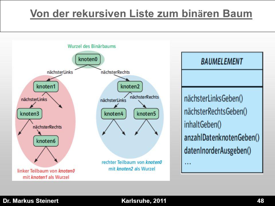 Dr. Markus Steinert Karlsruhe, 2011 48 Von der rekursiven Liste zum bin ä ren Baum