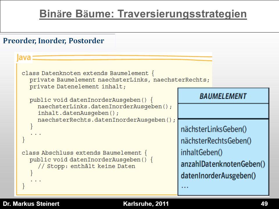 Dr. Markus Steinert Karlsruhe, 2011 49 Preorder, Inorder, Postorder Bin ä re B ä ume: Traversierungsstrategien