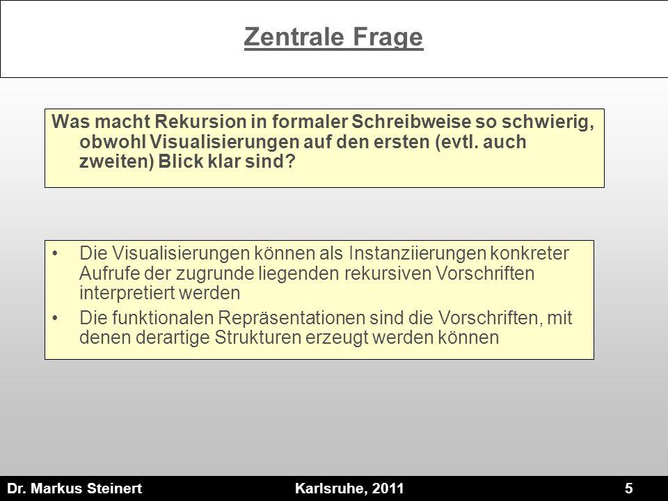 Dr. Markus Steinert Karlsruhe, 2011 5 Zentrale Frage Was macht Rekursion in formaler Schreibweise so schwierig, obwohl Visualisierungen auf den ersten
