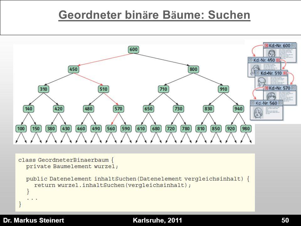 Dr. Markus Steinert Karlsruhe, 2011 50 Geordneter bin ä re B ä ume: Suchen