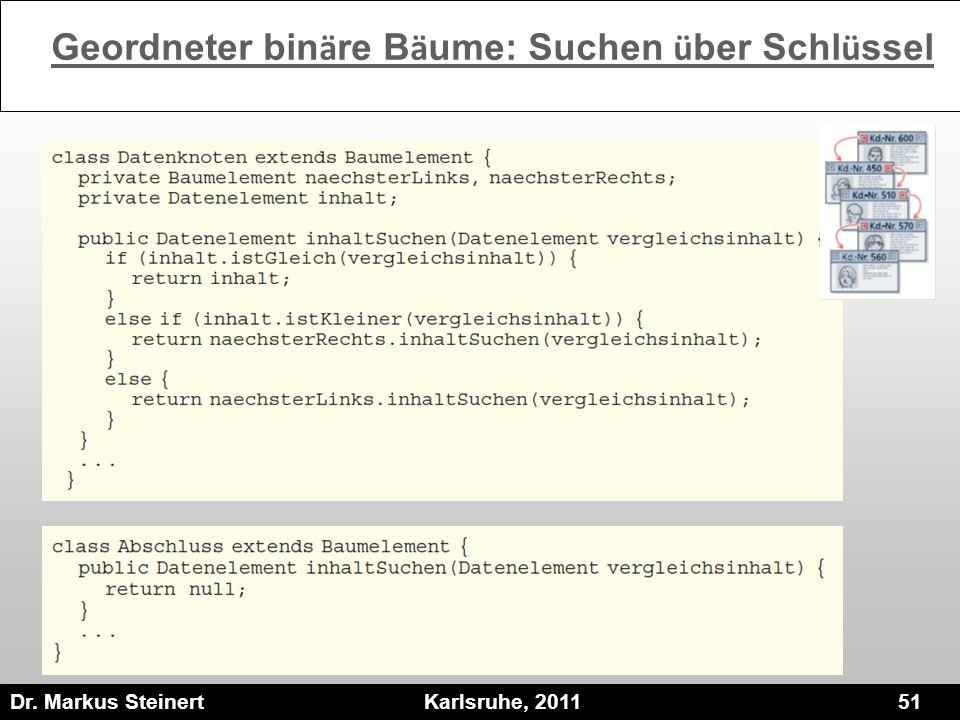 Dr. Markus Steinert Karlsruhe, 2011 51 Geordneter bin ä re B ä ume: Suchen ü ber Schl ü ssel