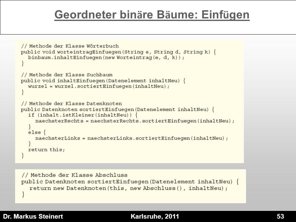 Dr. Markus Steinert Karlsruhe, 2011 53 Geordneter bin ä re B ä ume: Einf ü gen
