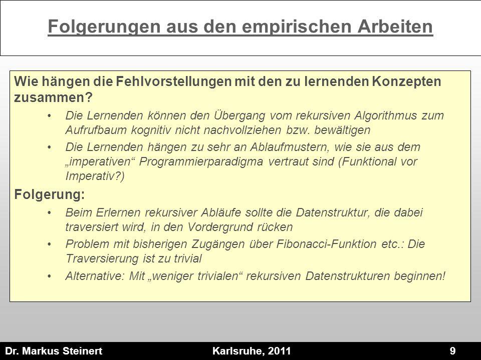 Dr. Markus Steinert Karlsruhe, 2011 9 Folgerungen aus den empirischen Arbeiten Wie hängen die Fehlvorstellungen mit den zu lernenden Konzepten zusamme