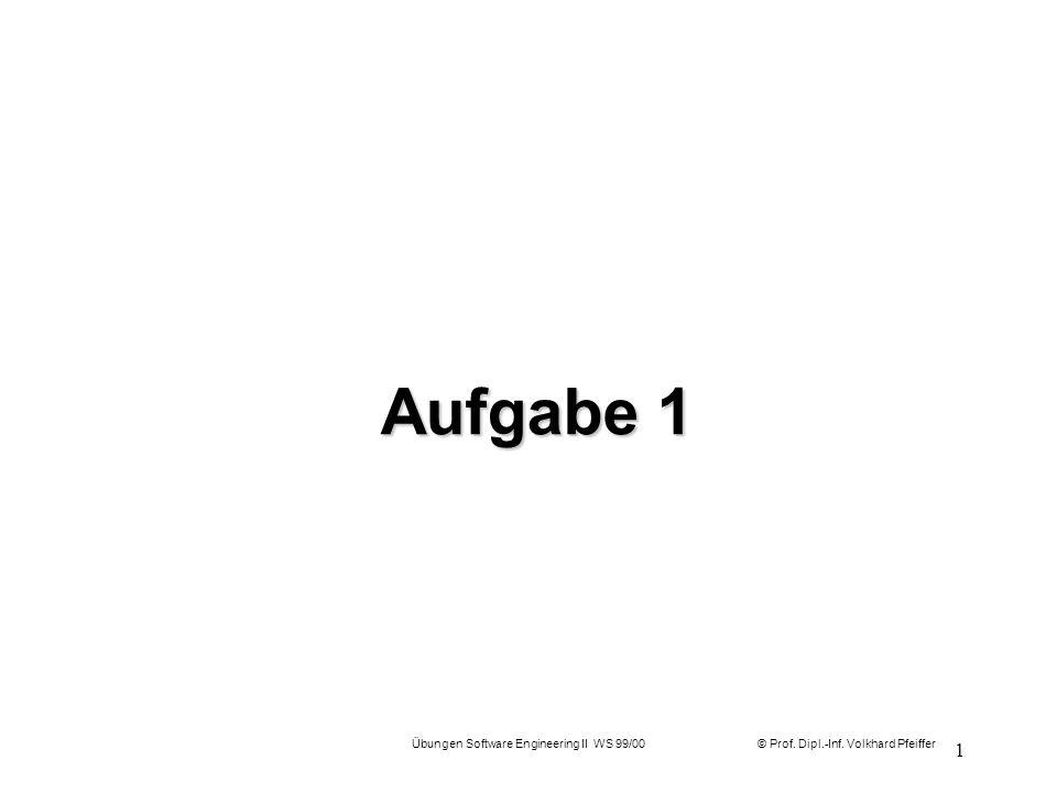 © Prof. Dipl.-Inf. Volkhard Pfeiffer Übungen Software Engineering II WS 99/00 1 Aufgabe 1